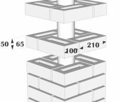Крышка керамическая 38х38см для столба из кирпича WF 210х100х50мм WDF 210х100х65мм